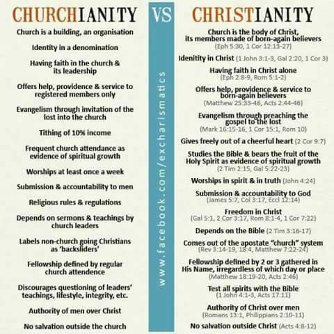 Churchianity%20vs%20Christianity
